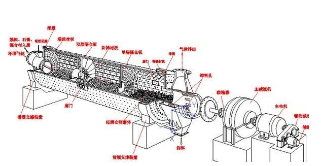"""""""变频技术帮助传统球磨机开拓自动化进程"""""""