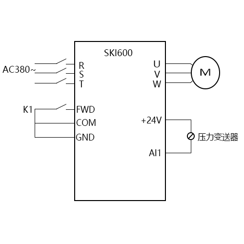 SK600三科变频器恒压供水(压力变送器)视频指导