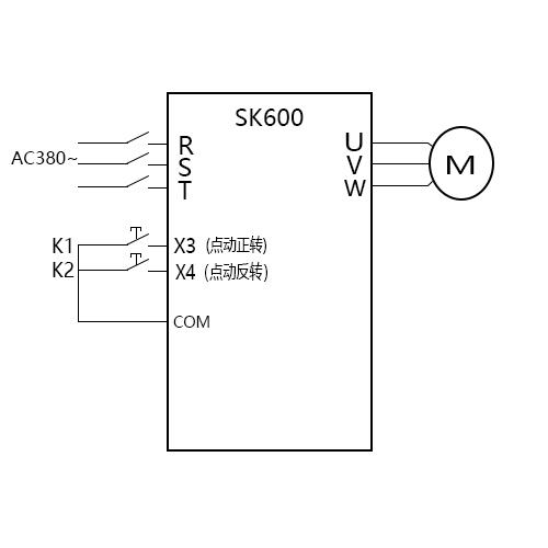SK600三科变频器点动功能视频指导